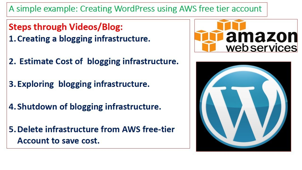 2  AWS POC : WordPress[WP] infrastructure creation using a free tier