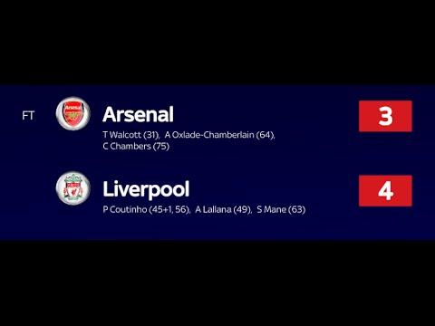 Arsenal 3 v 4 Liverpool   Matchday Vlog   Game 1 (May Contain Strong Language)