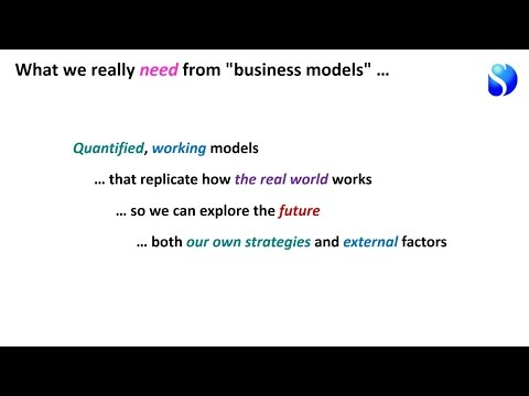 """Why Strategy needs """"Dynamics"""" and benefits from modeling New Ventures"""
