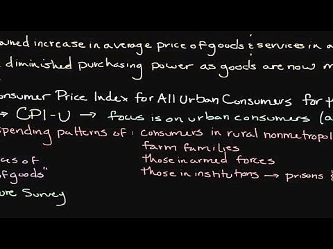 Episode 133: How to Measure the Rate of Inflation: The Consumer Price Index