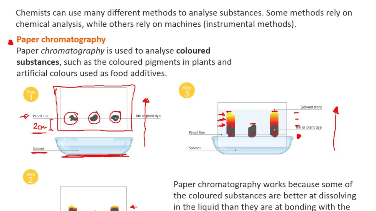 C2.3 Quantitative Chemistry - YouTube