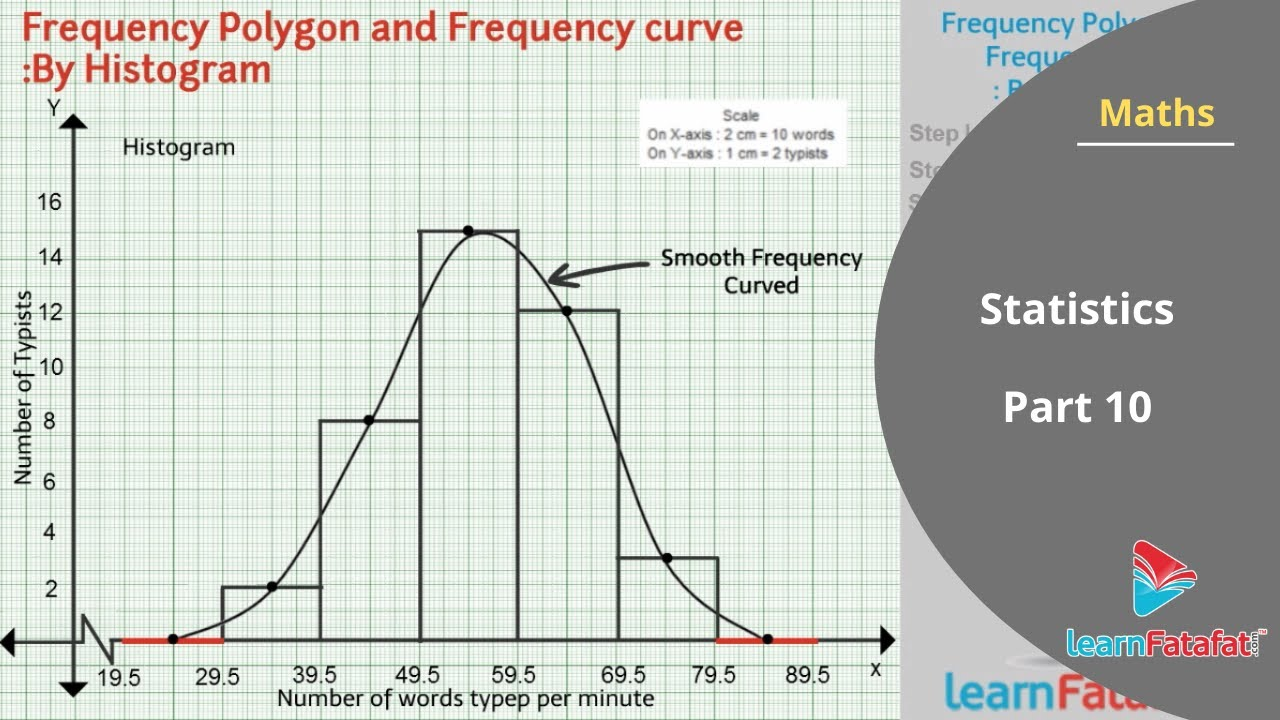 statistics standard 10 ssc algebra - frequency polygon and frequency