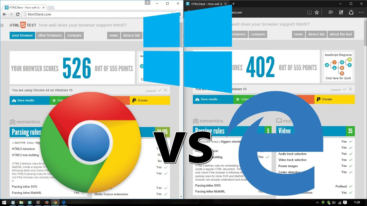 Browser battle which is best browser microsoft edge vs Browser benchmark