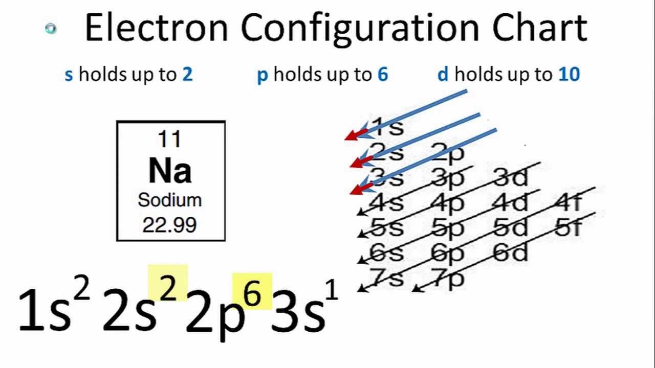 small resolution of grotrian diagram sodium