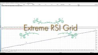 Extreme RSI Grid (The Safer Grid EA that gets great result)