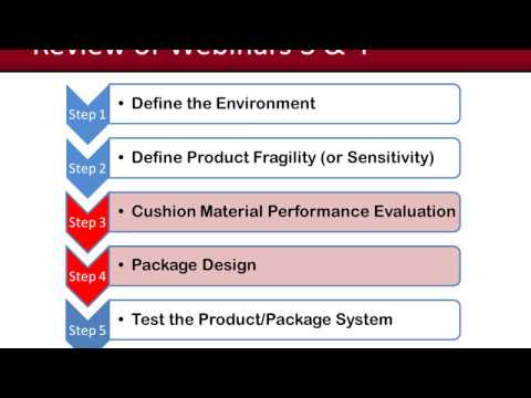 Packaging Dynamics 5 – Design And Testing Of The Protective Package System