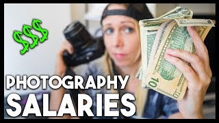 How much do photographers make?