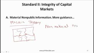CFA Level 1 Ethics Standard 2 (Integrity of Capital Markets) Video Lecture by Mr. Arif Irfanullah