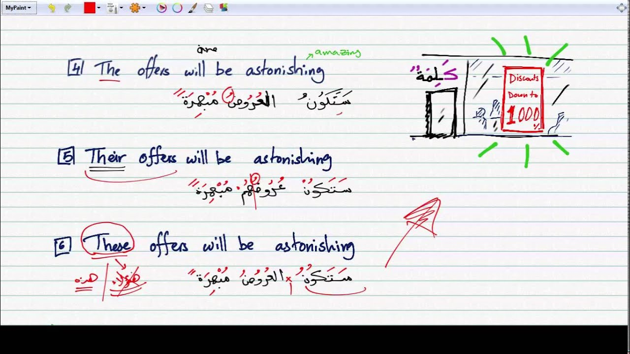 Active and passive in arabic examples | arabic language blog.