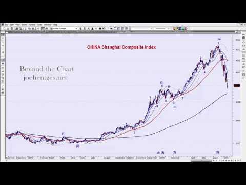 China Crash Fever | Technical Analysis of Stock Market