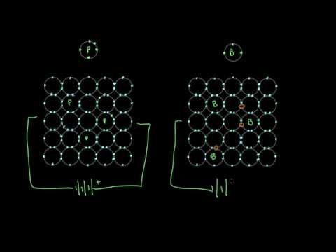 how-semiconductors-work