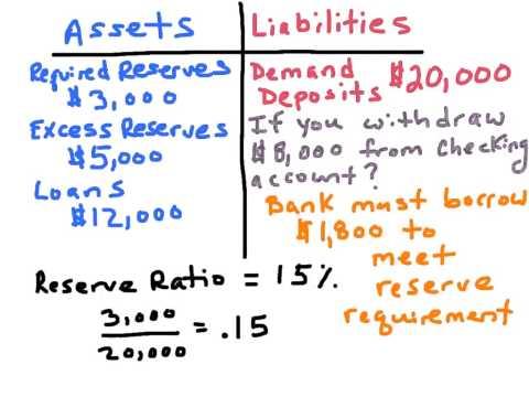 macro quation bank