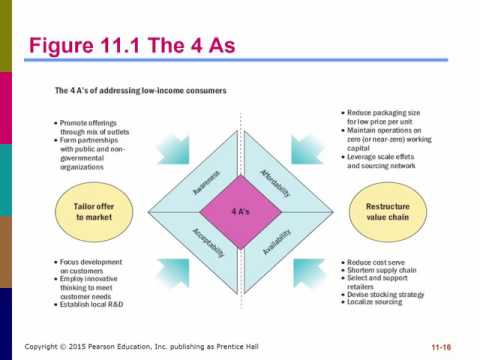 MKTG 3202 – Consumer Behavior: Social Class & Lifestyles (11)