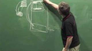 Lecture 12.1: The mechanics of function calls - Richard Buckland UNSW