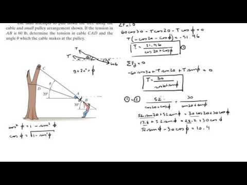 Determine the tension in cable CAD and the angle u which the cable makes at the pulley