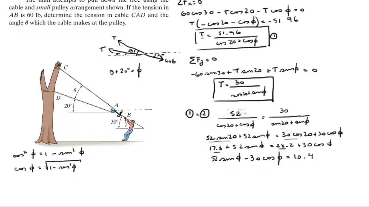 Determine the tension in cable CAD and the angle u which the cable ...