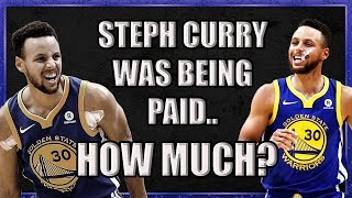 The Importance of Undervalued Contracts in the NBA