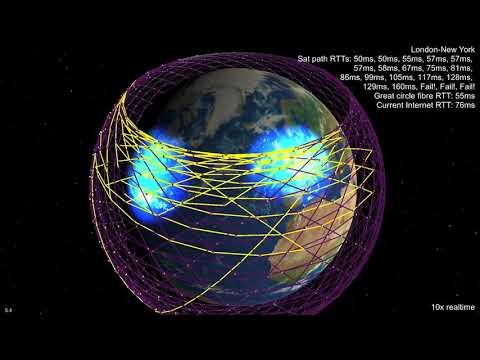 Starlink Satellite Internet Animation by Dr. Mark Handley