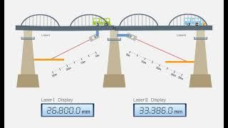 교량 변위 측정(모니터링)