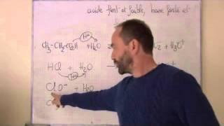 cours TS 2012 / ch13: réaction acide base III-4 acide fort et faible, base forte et faible