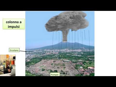 """L' Eruzione Del Vesuvio Del 79 D.C. Che Distrusse Pompei Ed Ercolano - 1. """"L' Eruzione"""""""