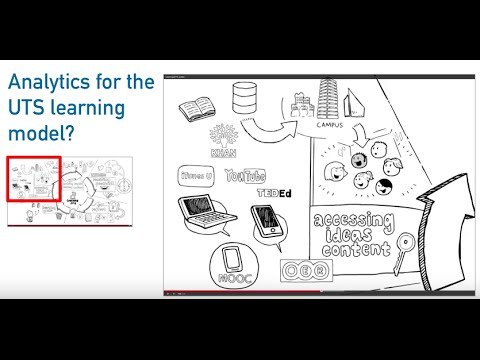 CIC: The Future of Learning. Learning Analytics