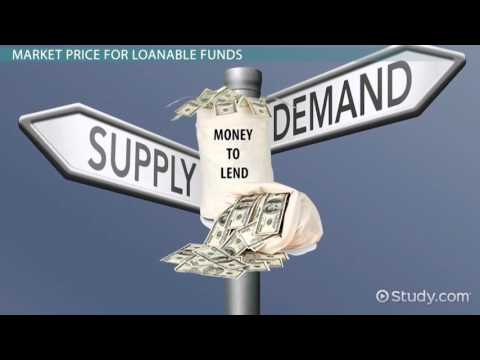 Loanable Funds  Definition   Theory
