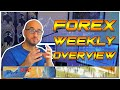 Forex  Weekly Trade Ideas (Top Down Analysis) - YouTube