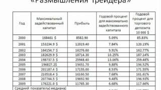 Доходность рынка Forex: правда и ложь