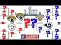Predicting the Entire 2018 NFL Postseason and Super Bowl Champion... DO YOU AGREE???