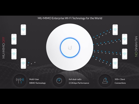 Unifi AP HD (Unifi 802 11ac Wave 2 AP) - MU MIMO Enterprise Wifi Technology  Review