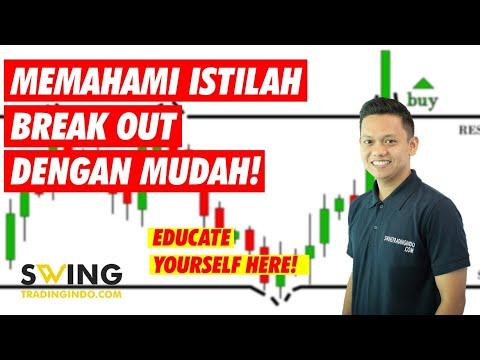 Belajar istilah istilah dalam trading option