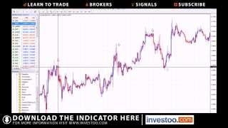 Binary Options Indicator - Best Binary Indicators For MT4?