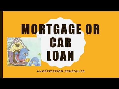 Amortization Schedules (Car/Mortgage Payments)