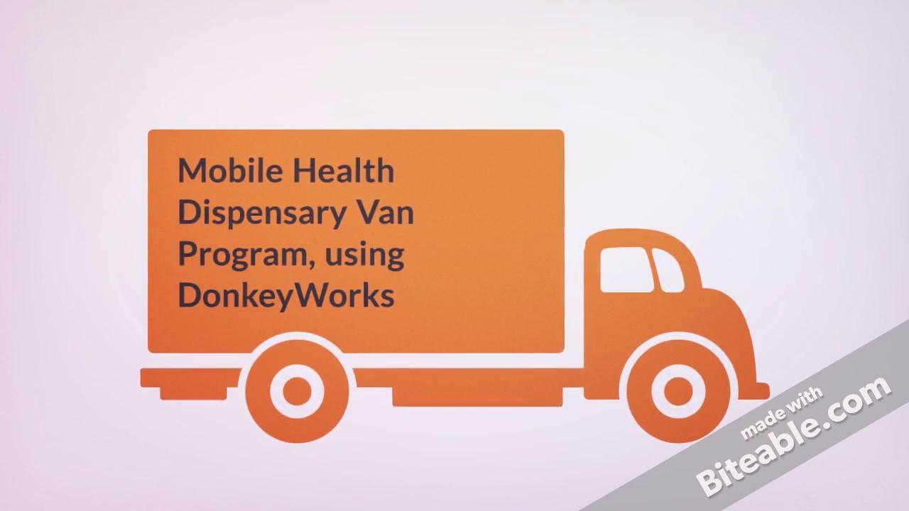 Conducting, Monitoring & Assessing Mobile Dispensary Program