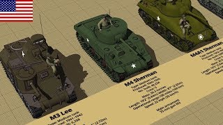 WW2 American Allied Tank Type and Size Comparison 3D