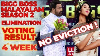 Bigg Boss Malayalam Season 2 Latest Elimination | No Eviction | Reshma will out | Feb 8 |
