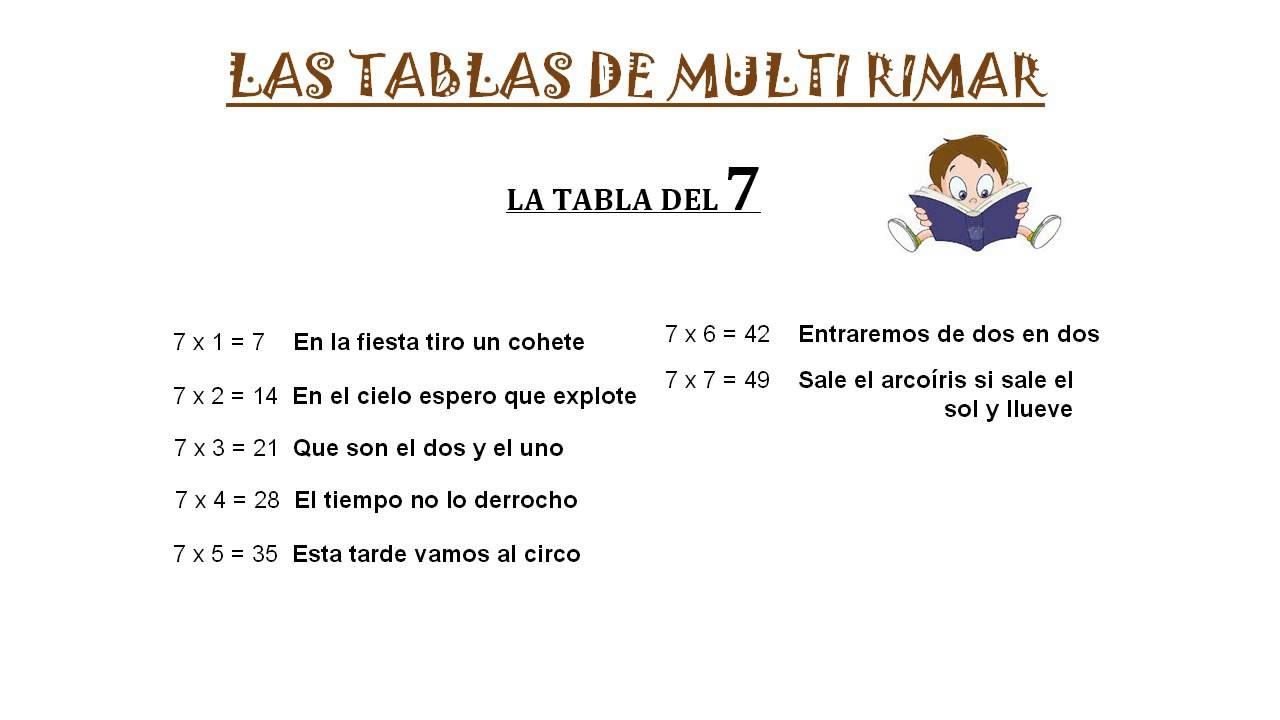 La Tabla De Multi Rimar Del 7 Youtube