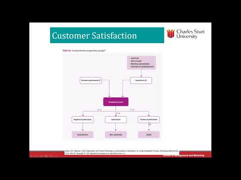 Lecture 10: Customer satisfaction and service quality