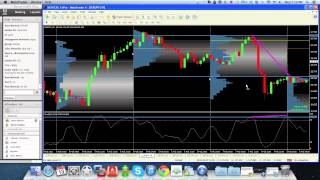 Millionaire Forex Trader Shares Secret Strategy For First Time!! 804 305 1975