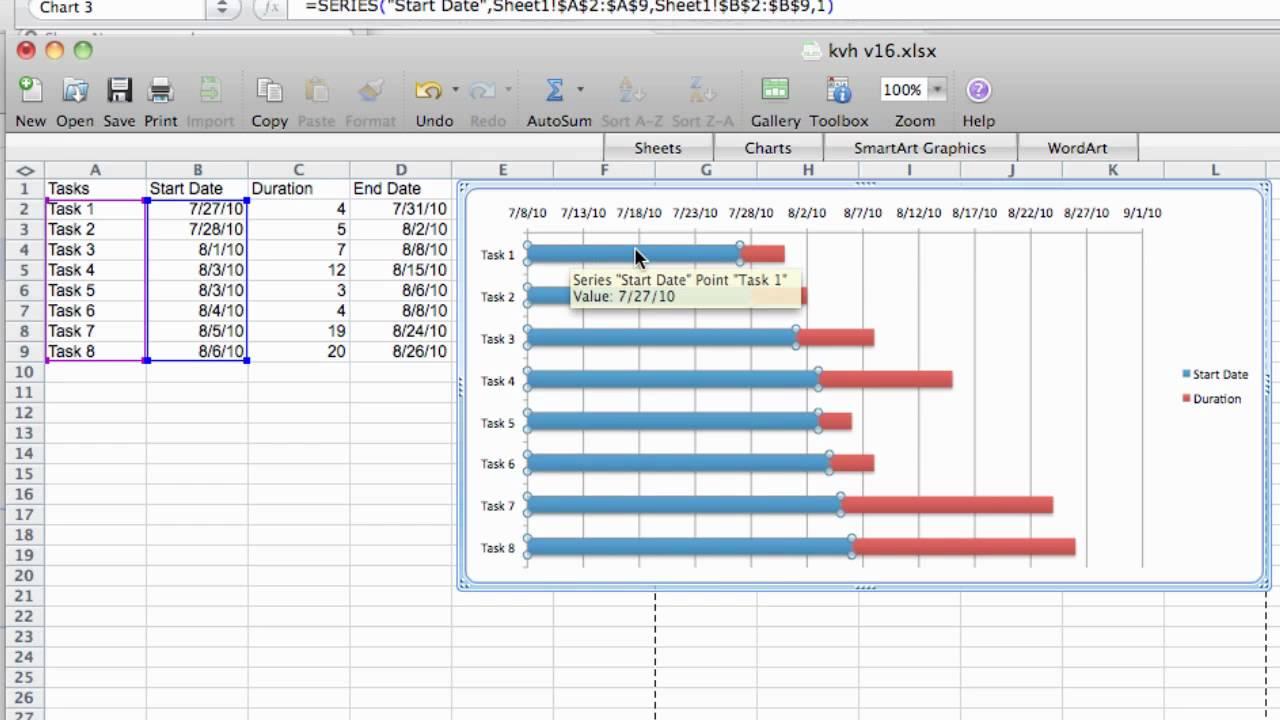 also gantt chart tutorial excel mac youtube rh