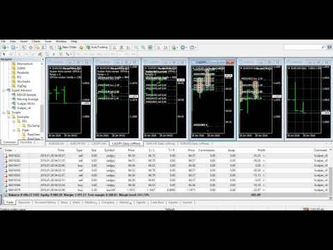 Live Trading Forex account grows 100% in 15 Minutes