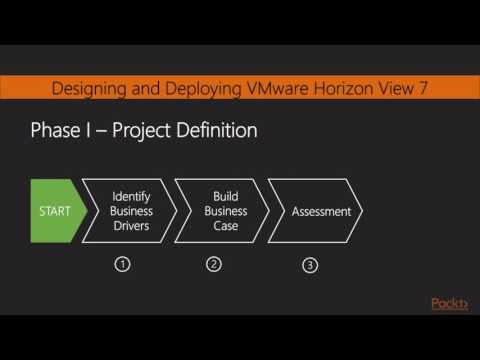learning-vmware-horizon-7-:-how-to-approach-a-vdi-project-|-packtpub.com