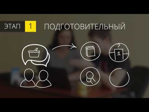 Создание интернет-магазина: Основные этапы разработки