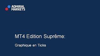 MT4 Edition Suprême: Graphique en Ticks