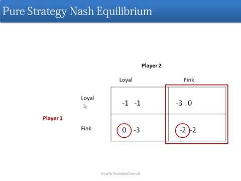 How to Find Out Pure Strategy Nash Equilibrium |How to solve Pure ...