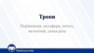 Урок 35. Українська мова 10 клас