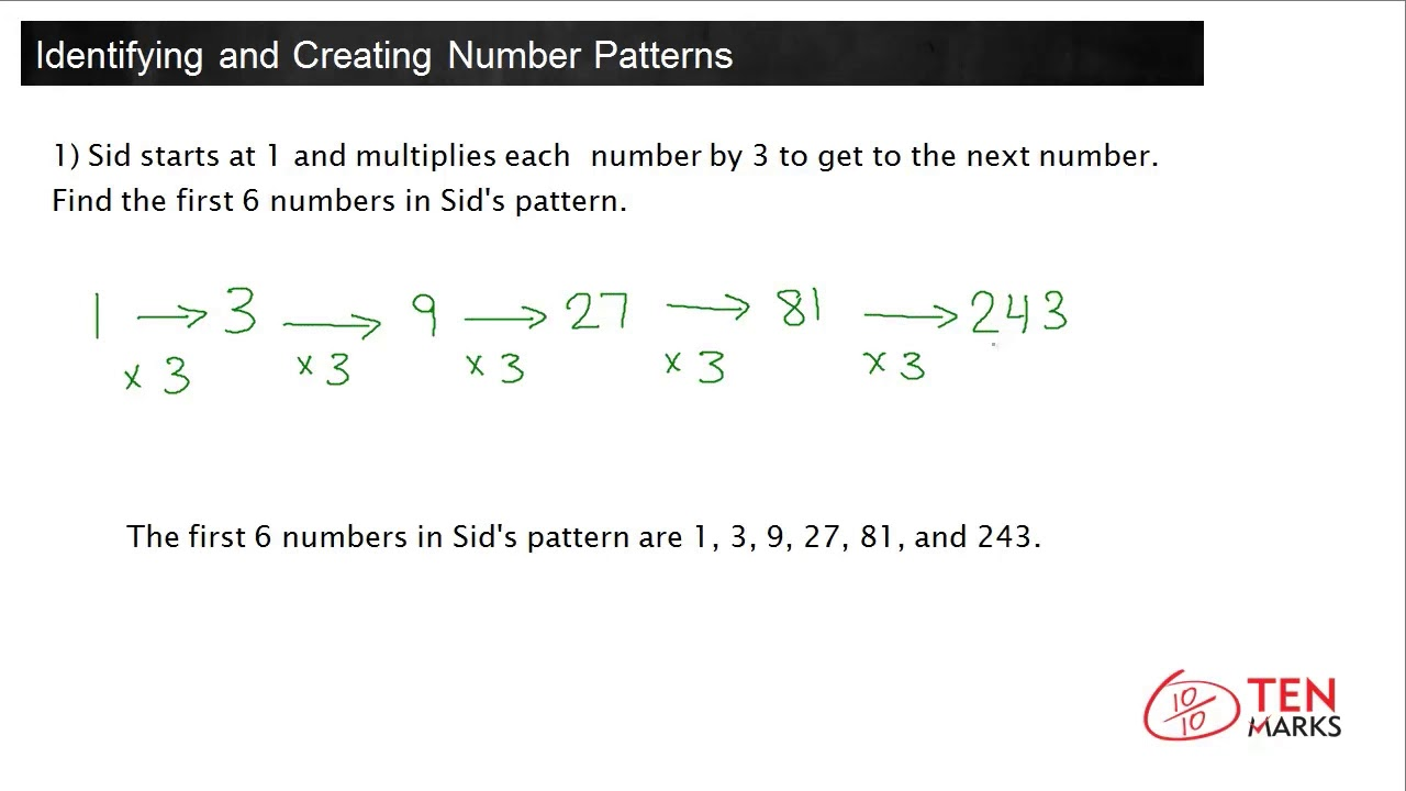 medium resolution of Number or Shape Patterns (examples