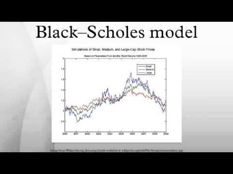 Black scholes model in forex hedging