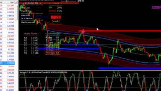 Binary and forex best ITM system